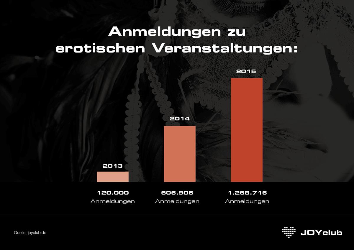 app für sexpartner Würzburg